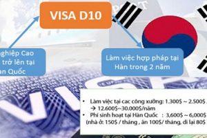 ĐIỀU CẦN BIẾT VỀ Visa D10